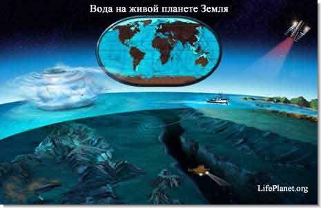 Вода на планете
